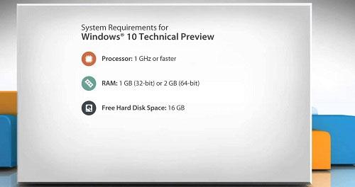 Yêu cầu cấu hình phần cứng của phiên bản Windows 10 Technical Preview.